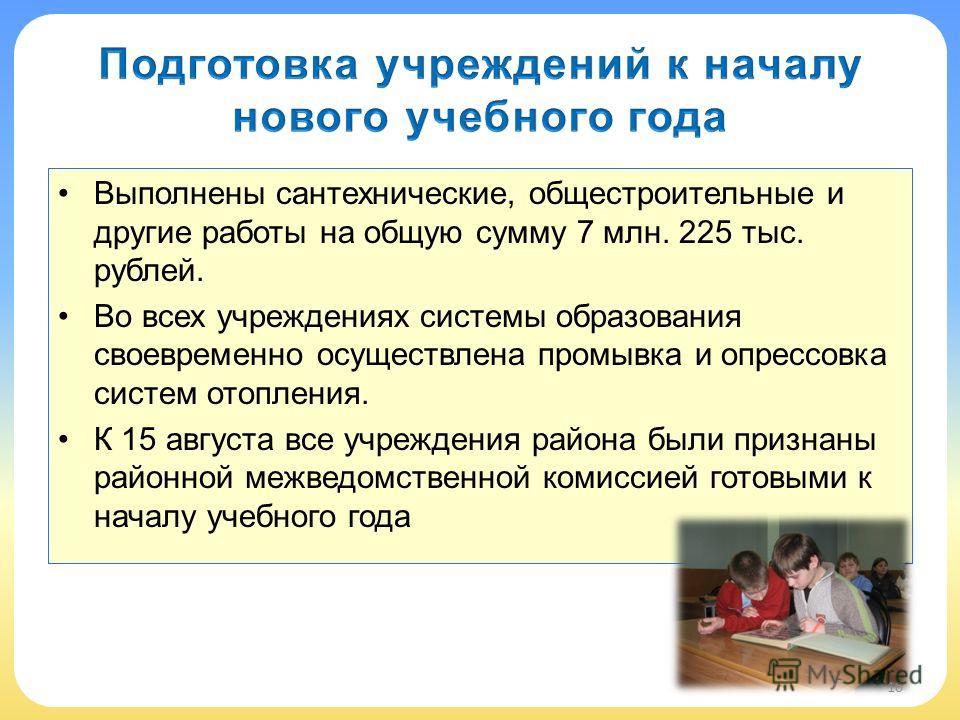 Выполнены сантехнические, общестроительные и другие работы на общую сумму 7 млн. 225 тыс. рублей. Во всех учреждениях системы образования своевременно осуществлена промывка и опрессовка систем отопления. К 15 августа все учреждения района были призна