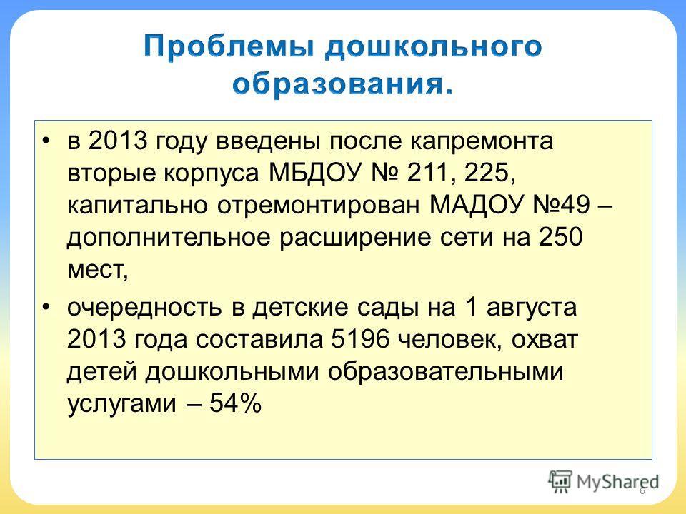в 2013 году введены после капремонта вторые корпуса МБДОУ 211, 225, капитально отремонтирован МАДОУ 49 – дополнительное расширение сети на 250 мест, очередность в детские сады на 1 августа 2013 года составила 5196 человек, охват детей дошкольными обр