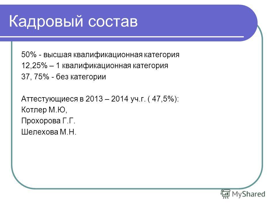 Кадровый состав 50% - высшая квалификационная категория 12,25% – 1 квалификационная категория 37, 75% - без категории Аттестующиеся в 2013 – 2014 уч.г. ( 47,5%): Котлер М.Ю, Прохорова Г.Г. Шелехова М.Н.