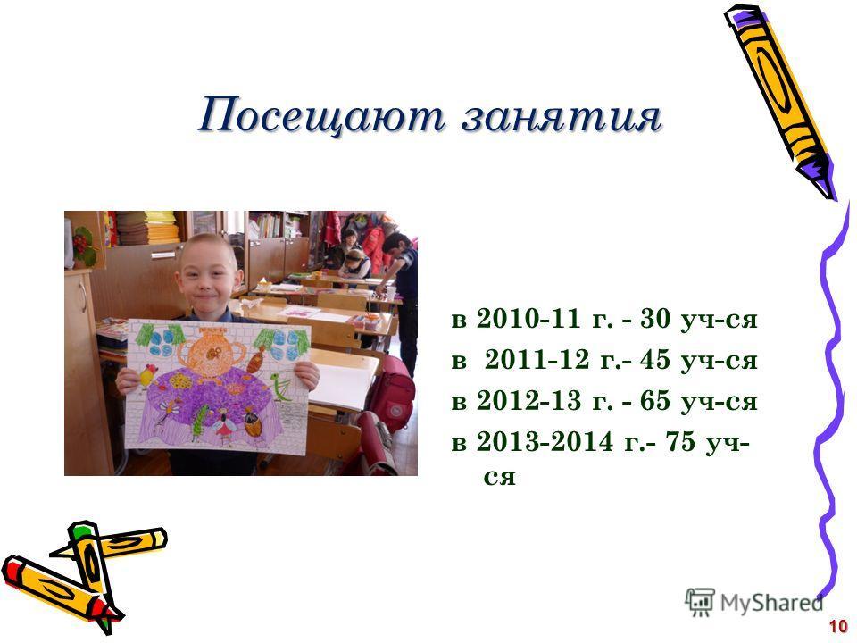 Посещают занятия в 2010-11 г. - 30 уч-ся в 2011-12 г.- 45 уч-ся в 2012-13 г. - 65 уч-ся в 2013-2014 г.- 75 уч- ся 10