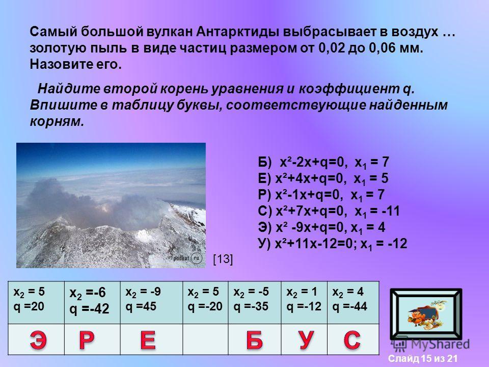 Самый большой вулкан Антарктиды выбрасывает в воздух … золотую пыль в виде частиц размером от 0,02 до 0,06 мм. Назовите его. Найдите второй корень уравнения и коэффициент q. Впишите в таблицу буквы, соответствующие найденным корням. х 2 = 5 q =20 х 2