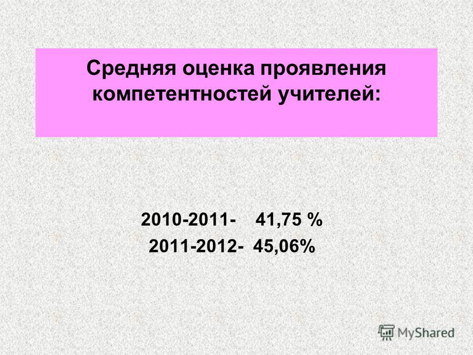Средняя оценка проявления компетентностей учителей: 2010-2011- 41,75 % 2011-2012- 45,06%