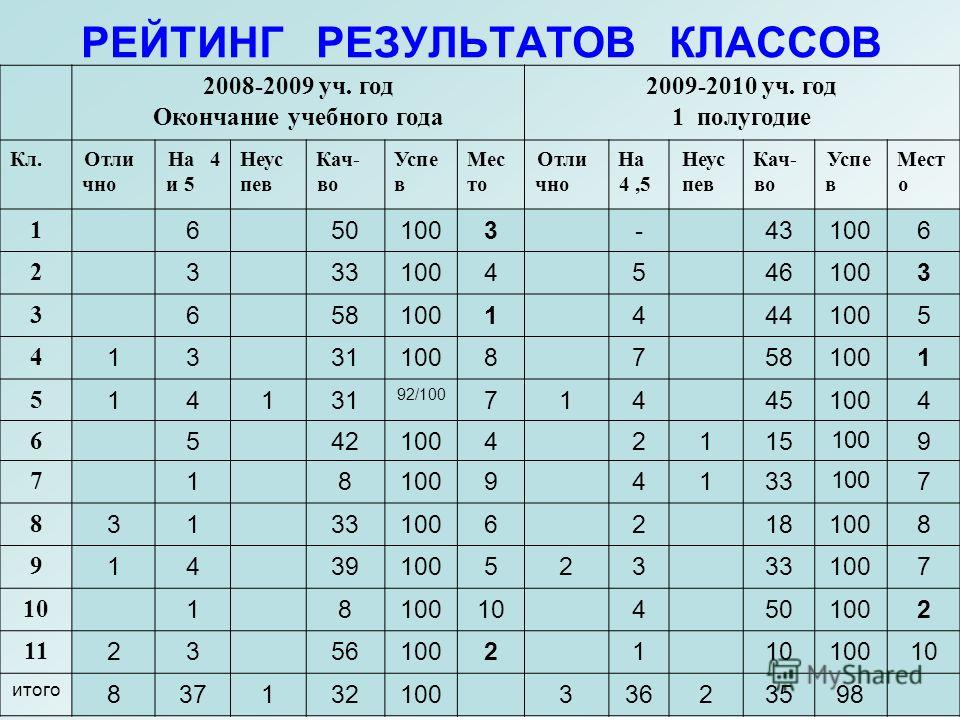 ДАЛЬНЕЙШАЯ ЗАНЯТОСТЬ ВЫПУСКНИКОВ 11 класса