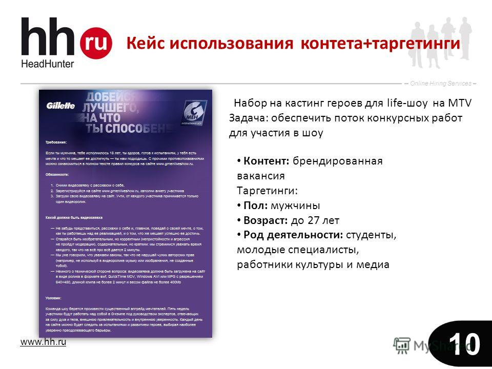 www.hh.ru Online Hiring Services 10 Набор на кастинг героев для life-шоу на MTV Задача: обеспечить поток конкурсных работ для участия в шоу Контент: брендированная вакансия Таргетинги: Пол: мужчины Возраст: до 27 лет Род деятельности: студенты, молод