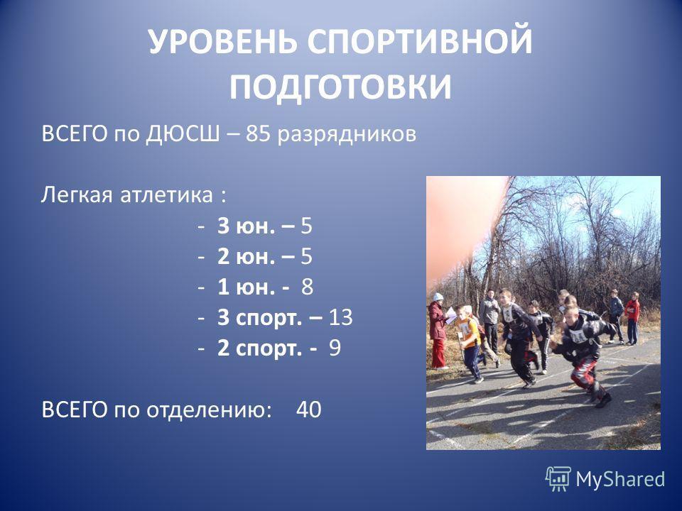 УРОВЕНЬ СПОРТИВНОЙ ПОДГОТОВКИ ВСЕГО по ДЮСШ – 85 разрядников Легкая атлетика : - 3 юн. – 5 - 2 юн. – 5 - 1 юн. - 8 - 3 спорт. – 13 - 2 спорт. - 9 ВСЕГО по отделению: 40