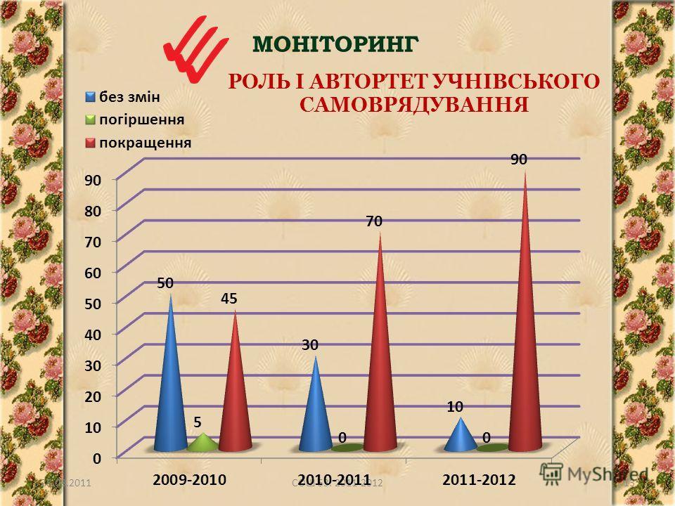 28.08.201113СОШ 53. 2011-2012
