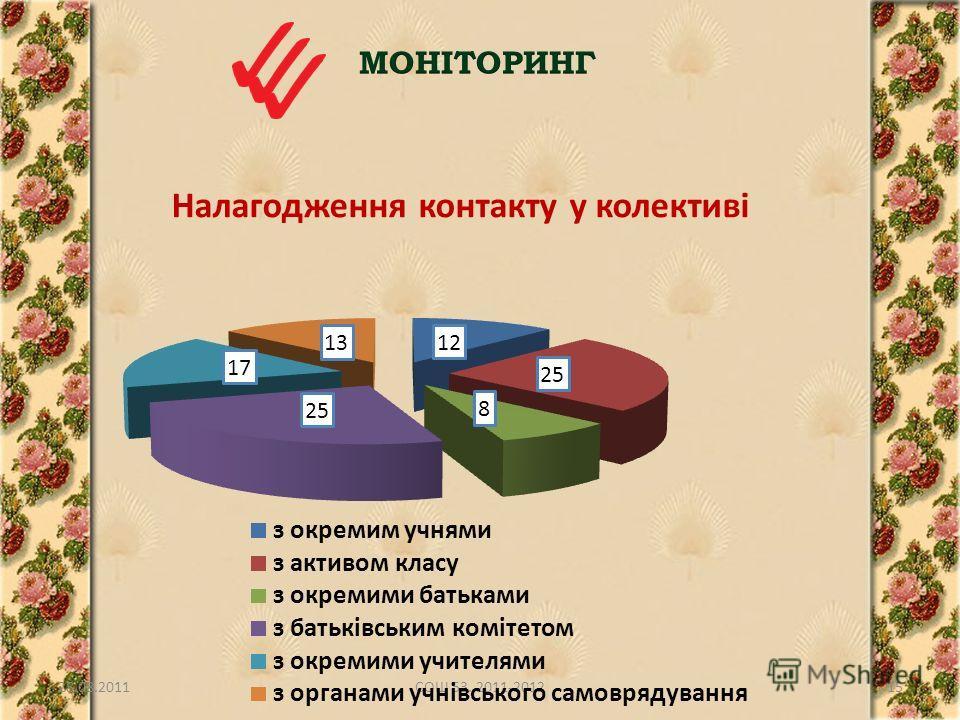 28.08.201115СОШ 53. 2011-2012