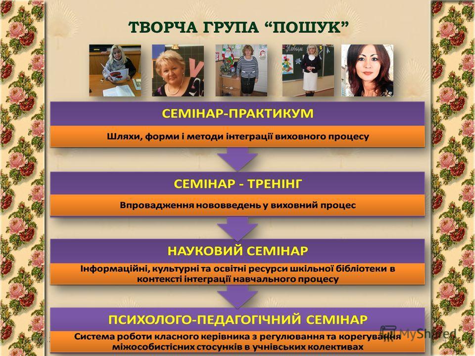 28.08.20114СОШ 53. 2011-2012