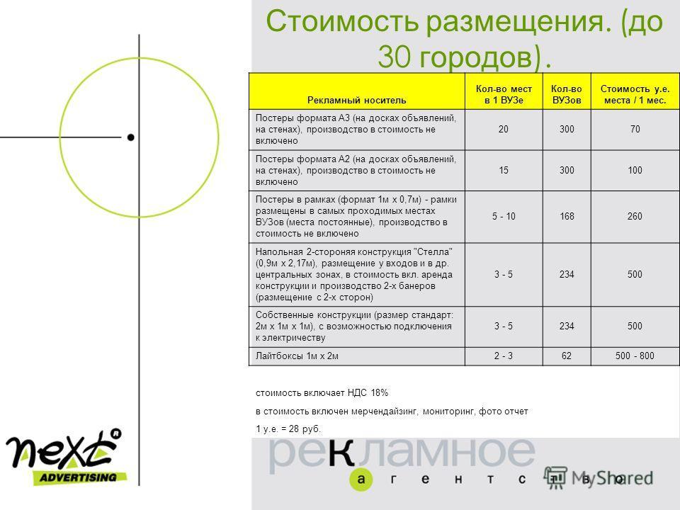 Стоимость размещения. ( до 30 городов ). Рекламный носитель Кол-во мест в 1 ВУЗе Кол-во ВУЗов Стоимость у.е. места / 1 мес. Постеры формата А3 (на досках объявлений, на стенах), производство в стоимость не включено 2030070 Постеры формата А2 (на доск