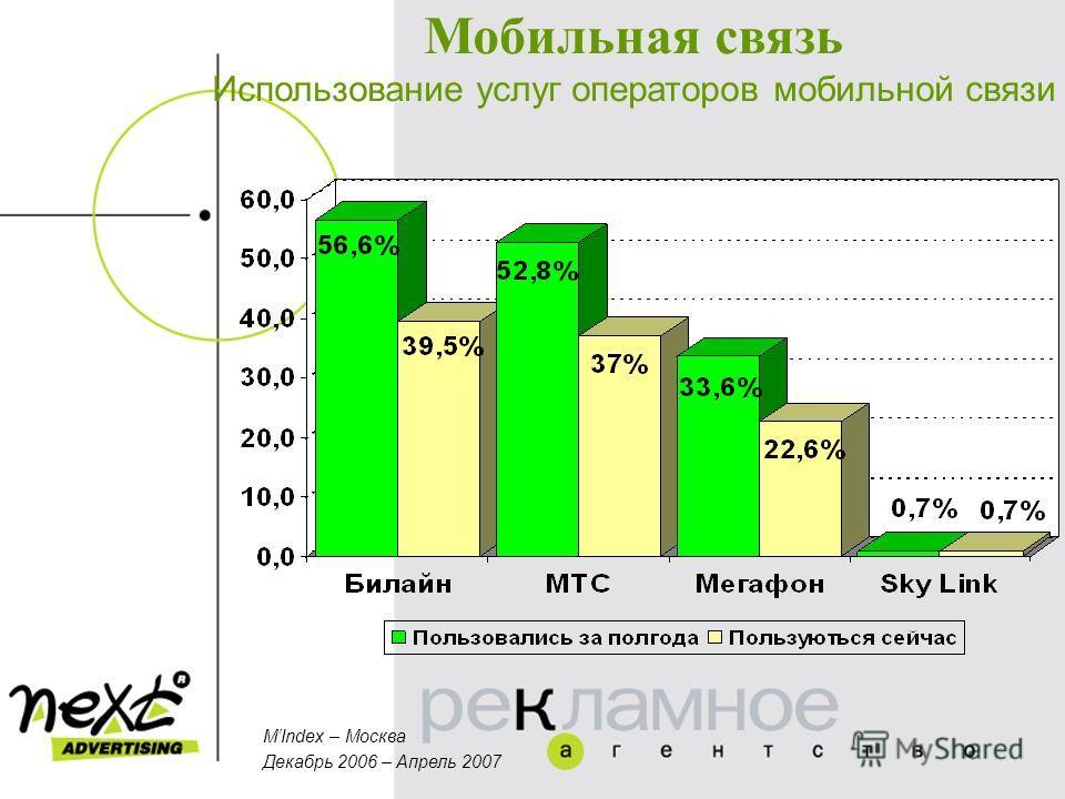 Мобильная связь Использование услуг операторов мобильной связи MIndex – Москва Декабрь 2006 – Апрель 2007
