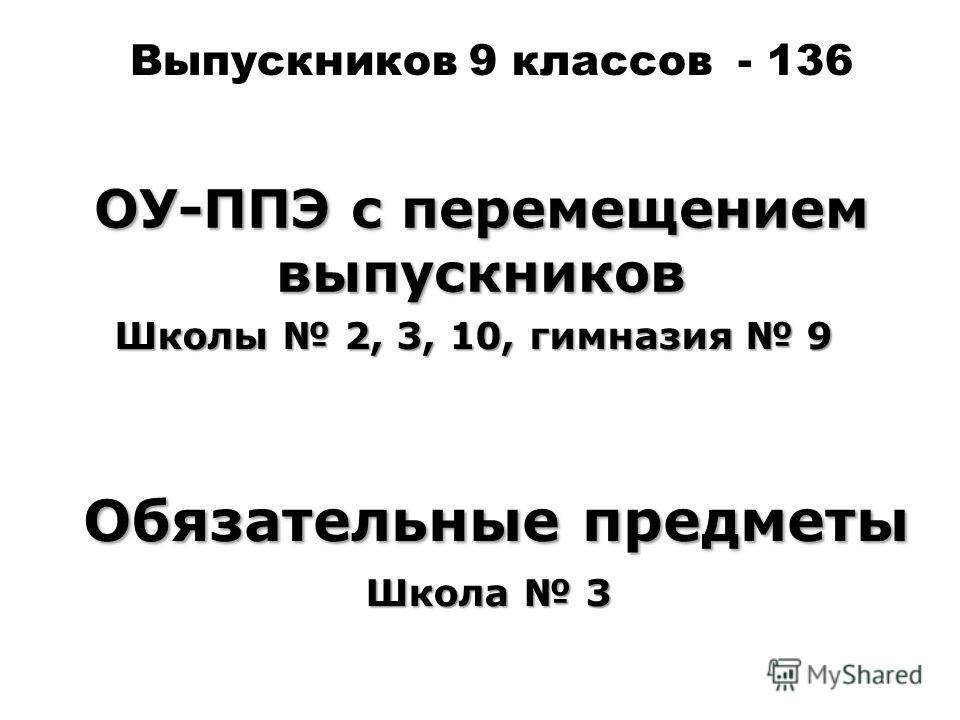 Школы 2, 3, 10, гимназия 9 Выпускников 9 классов - 136 Школа 3