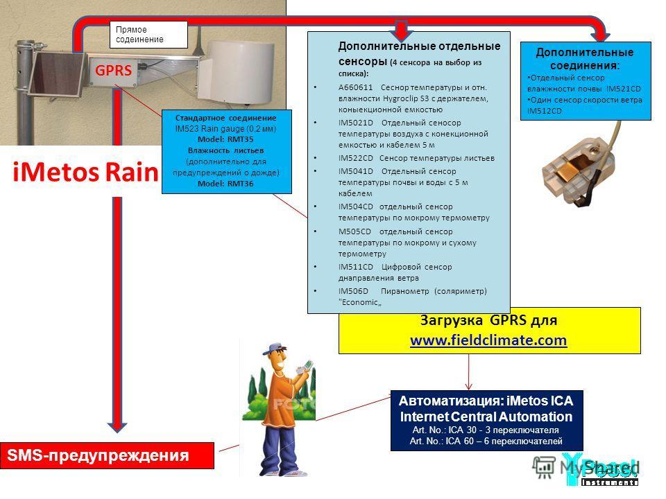 iMetos Rain Загрузка GPRS для www.fieldclimate.com www.fieldclimate.com GPRS Стандартное соединение IM523 Rain gauge (0,2 мм) Model: RMT35 Влажность листьев (дополнительно для предупреждений о дожде) Model: RMT36 SMS-предупреждения Автоматизация: iMe