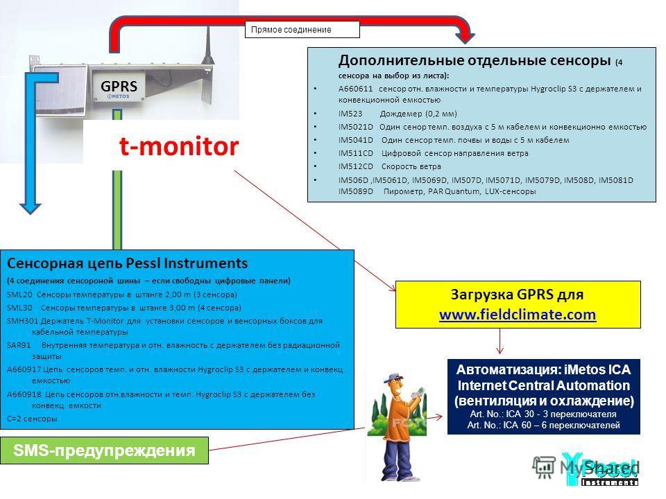 Сенсорная цепь Pessl Instruments (4 соединения сенсороной шины – если свободны цифровые панели) SML20 Сенсоры температуры в штанге 2,00 m (3 сенсора) SML30 Сенсоры температуры в штанге 3,00 m (4 сенсора) SMH301 Держатель T-Monitor для установки сенсо