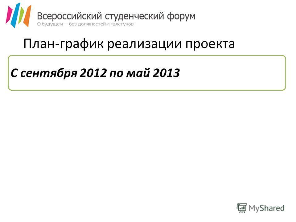 План-график реализации проекта С сентября 2012 по май 2013