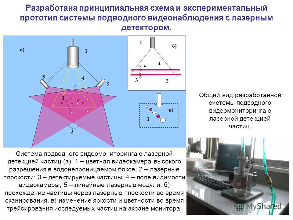 Разработана принципиальная схема и экспериментальный прототип системы подводного видеонаблюдения с лазерным детектором. Система подводного видеомониторинга с лазерной детекцией частиц (а). 1 – цветная видеокамера высокого разрешения в водонепроницаем