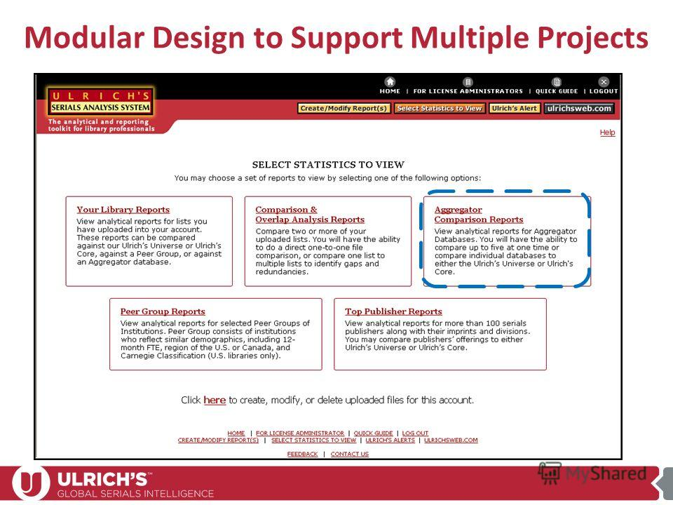 Modular Design to Support Multiple Projects