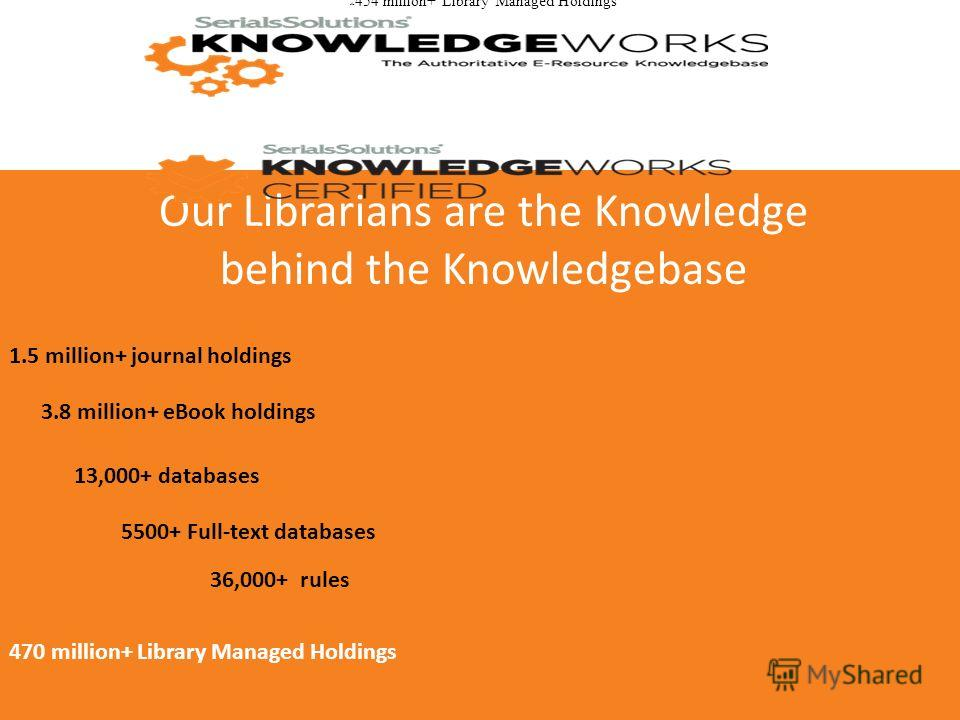 Our Librarians are the Knowledge behind the Knowledgebase 1.5 million+ journal holdings 3.8 million+ eBook holdings 13,000+ databases 36,000+ rules 5500+ Full-text databases 454 million+ Library Managed Holdings 470 million+ Library Managed Holdings