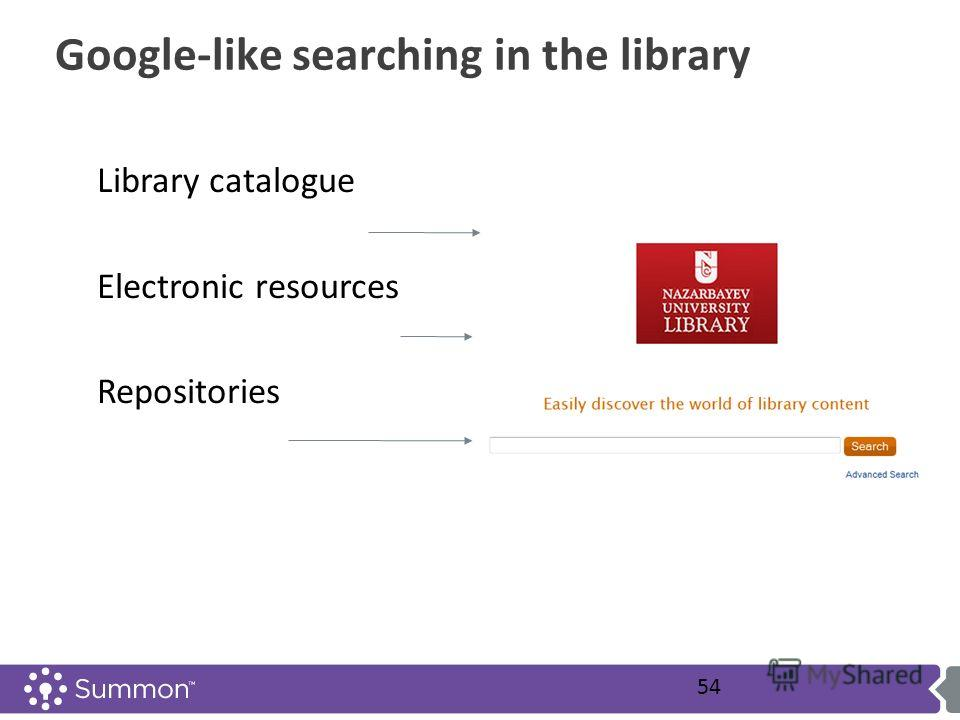 Google-like searching in the library Library catalogue Electronic resources Repositories 54
