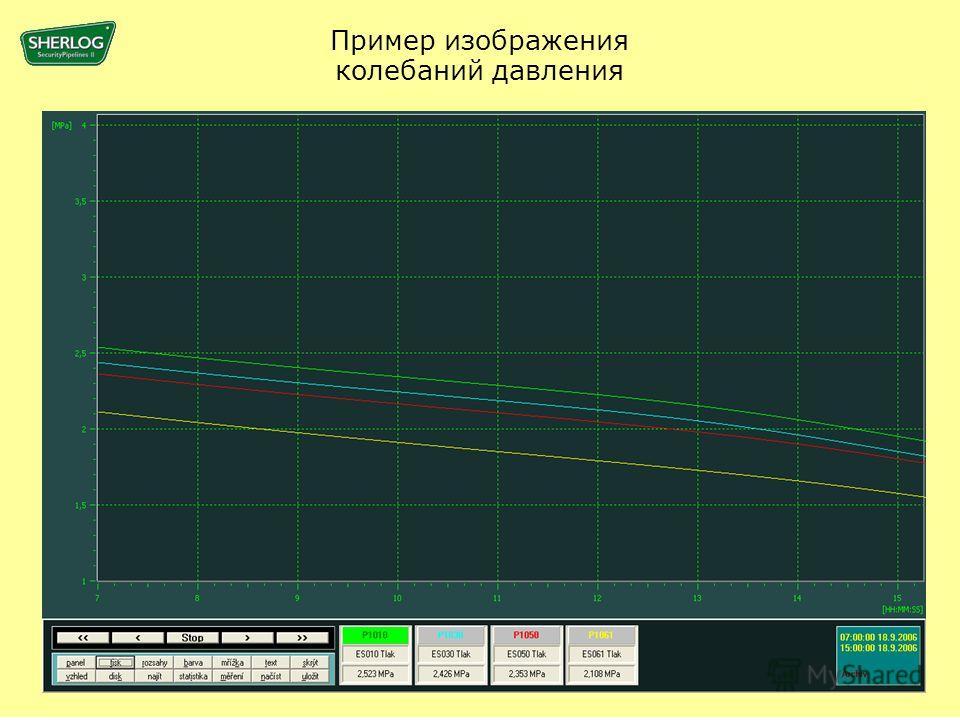 Пример изображения колебаний давления