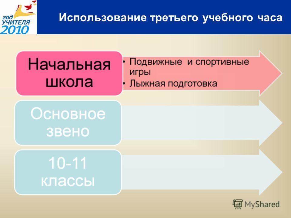 Использование третьего учебного часа