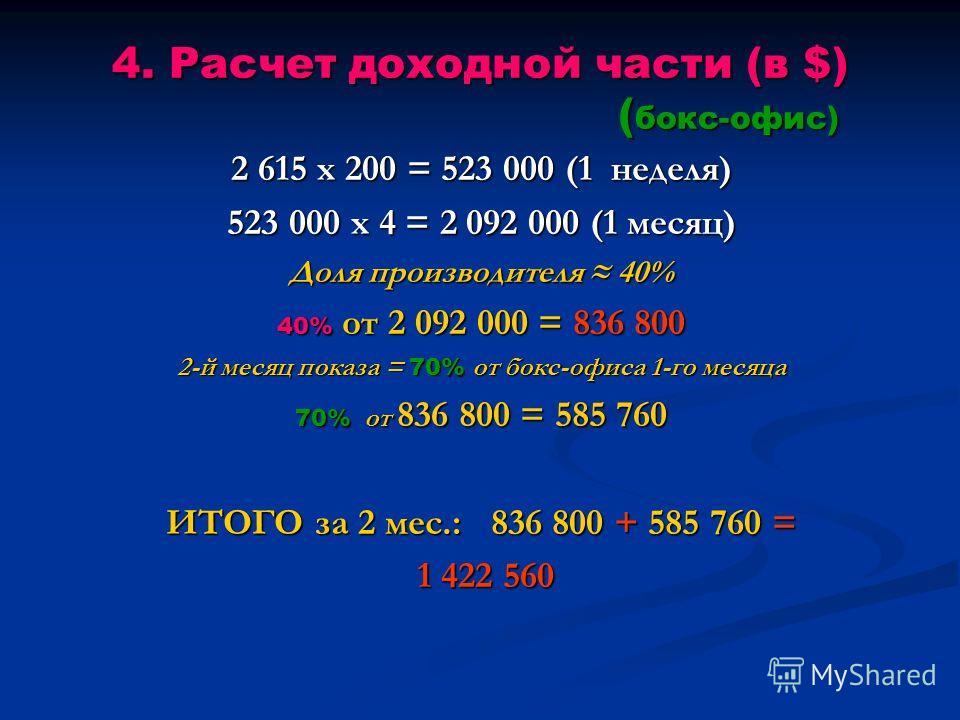 4. Расчет доходной части (в $) ( бокс-офис) 2 615 х 200 = 523 000 (1 неделя) 523 000 х 4 = 2 092 000 (1 месяц) Доля производителя 40% 40% от 2 092 000 = 836 800 2-й месяц показа = 70% от бокс-офиса 1-го месяца 70% от 836 800 = 585 760 ИТОГО за 2 мес.