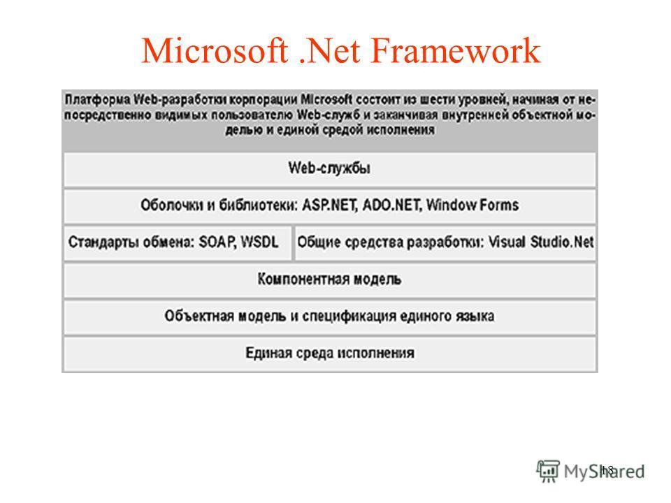 Microsoft.Net Framework 18