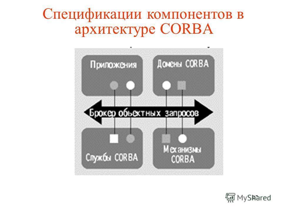Спецификации компонентов в архитектуре CORBA 27