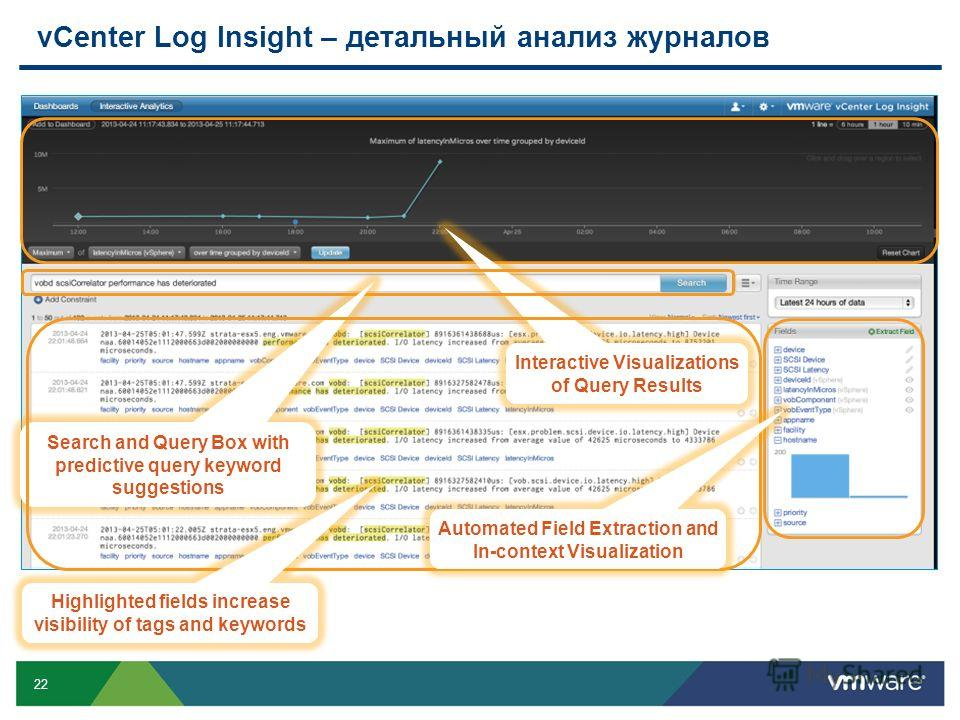 22 vCenter Log Insight – детальный анализ журналов Interactive Visualizations of Query Results Search and Query Box with predictive query keyword suggestions Highlighted fields increase visibility of tags and keywords Automated Field Extraction and I