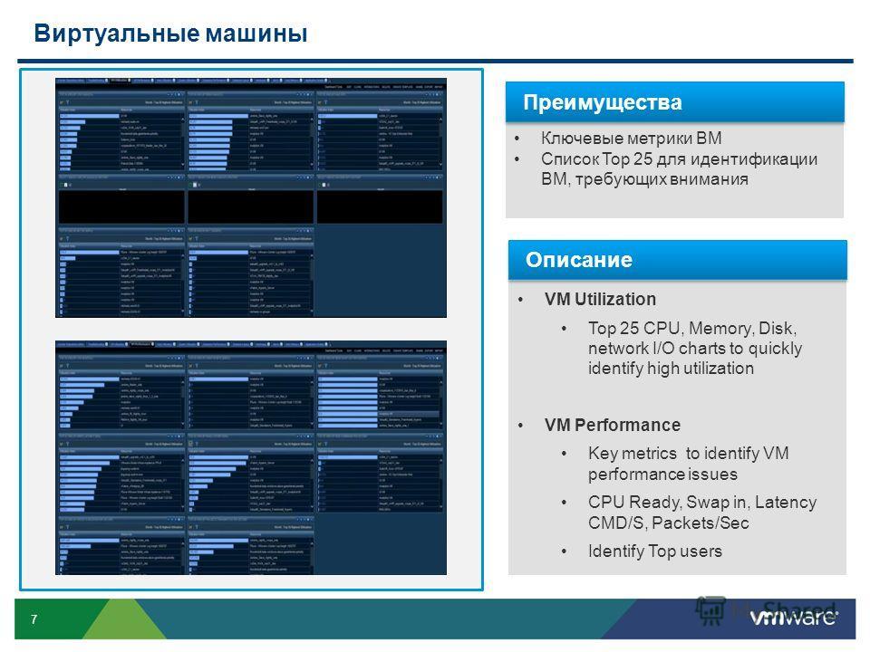 7 Виртуальные машины Ключевые метрики ВМ Список Top 25 для идентификации ВМ, требующих внимания Преимущества VM Utilization Top 25 CPU, Memory, Disk, network I/O charts to quickly identify high utilization VM Performance Key metrics to identify VM pe