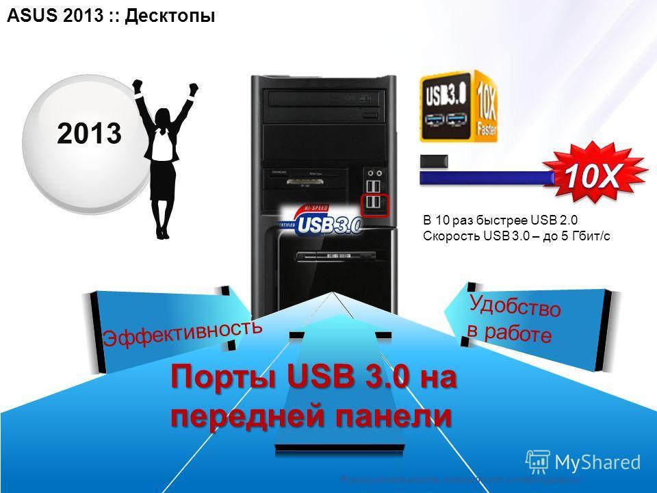 > confidential 2013 Удобство в работе Эффективность Порты USB 3.0 на передней панели В 10 раз быстрее USB 2.0 Скорость USB 3.0 – до 5 Гбит/с Функциональность зависит от конфигурации. ASUS 2013 :: Десктопы
