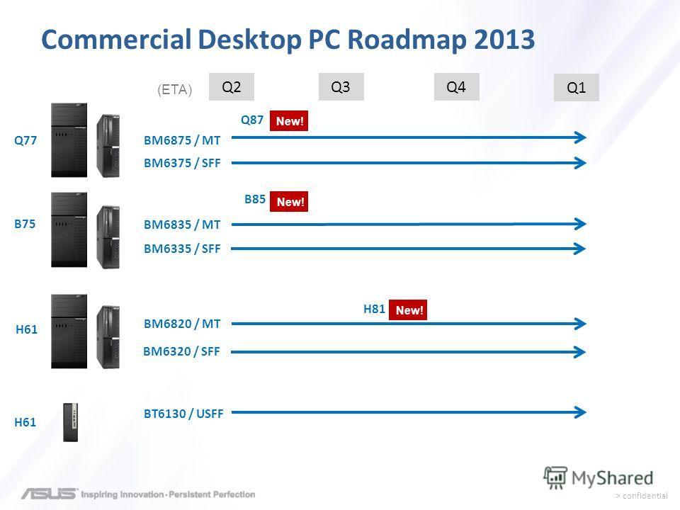 > confidential Commercial Desktop PC Roadmap 2013 Q2Q3Q4 Q1 BM6875 / MT (ETA) Q77 B75 H61 BM6835 / MT BM6820 / MT BT6130 / USFF New! Q87 B85 H81 H61 BM6320 / SFF BM6335 / SFF BM6375 / SFF