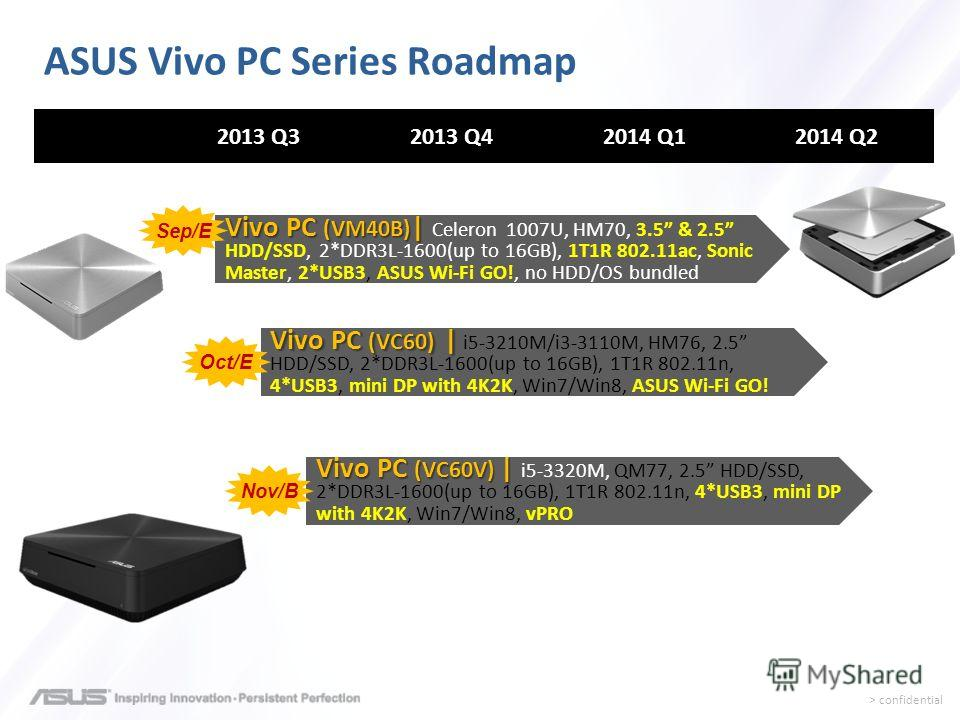 > confidential ASUS Vivo PC Series Roadmap 2013 Q32013 Q42014 Q12014 Q2 Vivo PC (VM40B) | Vivo PC (VM40B) | Celeron 1007U, HM70, 3.5 & 2.5 HDD/SSD, 2*DDR3L-1600(up to 16GB), 1T1R 802.11ac, Sonic Master, 2*USB3, ASUS Wi-Fi GO!, no HDD/OS bundled Vivo