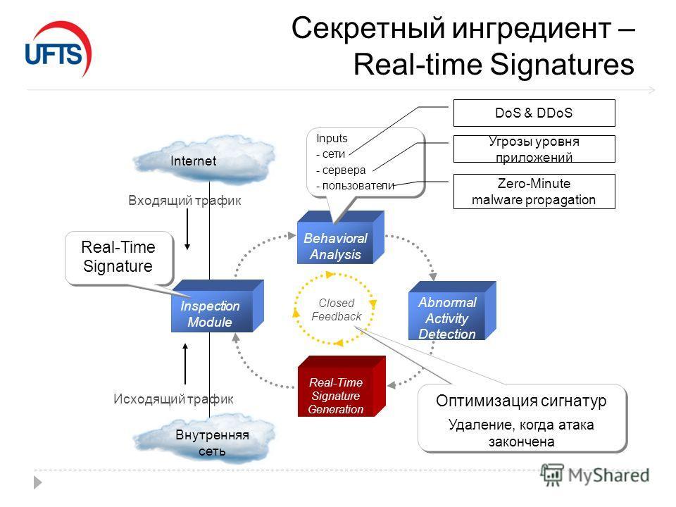 Секретный ингредиент – Real-time Signatures Internet Входящий трафик Исходящий трафик Behavioral Analysis Abnormal Activity Detection Inspection Module Real-Time Signature Inputs - сети - сервера - пользователи Inputs - сети - сервера - пользователи