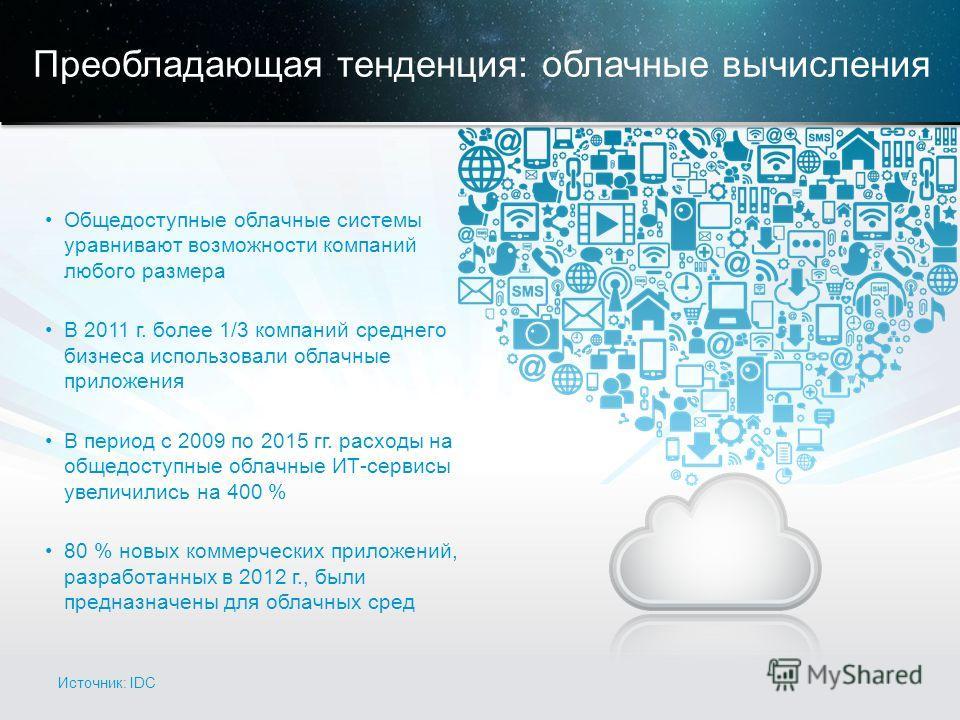 © Корпорация Cisco и/или ее дочерние компании, 2013. Все права защищены. Конфиденциальная информация корпорации Cisco 6 Преобладающая тенденция: облачные вычисления Общедоступные облачные системы уравнивают возможности компаний любого размера В 2011