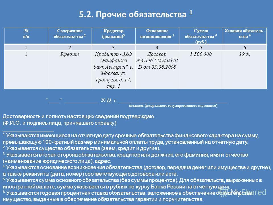 5.2. Прочие обязательства 1 п/п Содержание обязательства 2 Кредитор (должник) 3 Основание возникновения 4 Сумма обязательства 5 (руб.) Условия обязатель ства 6 123456 1КредитКредитор - ЗАО