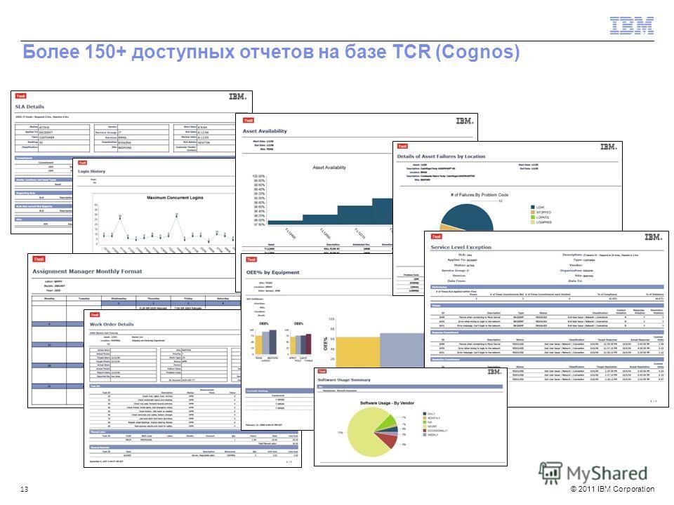 © 2011 IBM Corporation 13 Более 150+ доступных отчетов на базе TCR (Cognos) 13