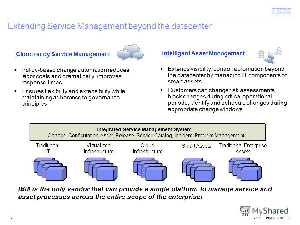 © 2011 IBM Corporation Extending Service Management beyond the datacenter Intelligent Asset Management Extends visibility, control, automation beyond the datacenter by managing IT components of smart assets Customers can change risk assessments, bloc