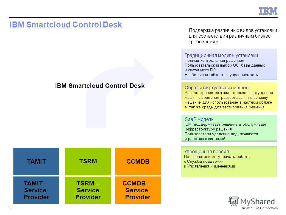 © 2011 IBM Corporation IBM Smartcloud Control Desk Образы виртуальных машин Распространяется в виде образов виртуальных машин с временем развертывания в 30 минут Решение для использование в частном облаке а так же среды для тестирования решения SaaS