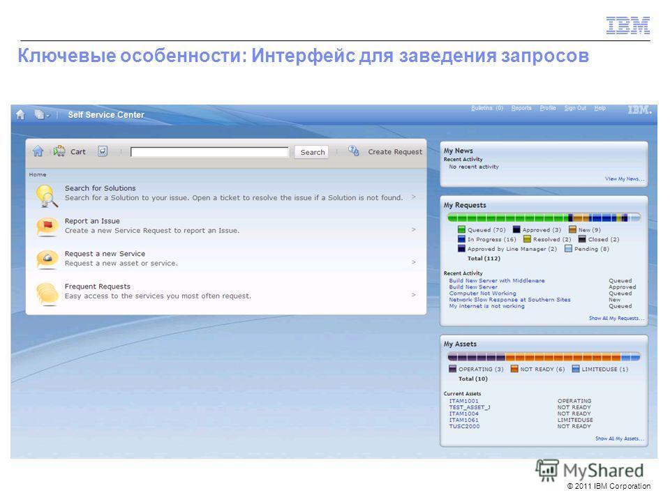© 2011 IBM Corporation Ключевые особенности: Интерфейс для заведения запросов