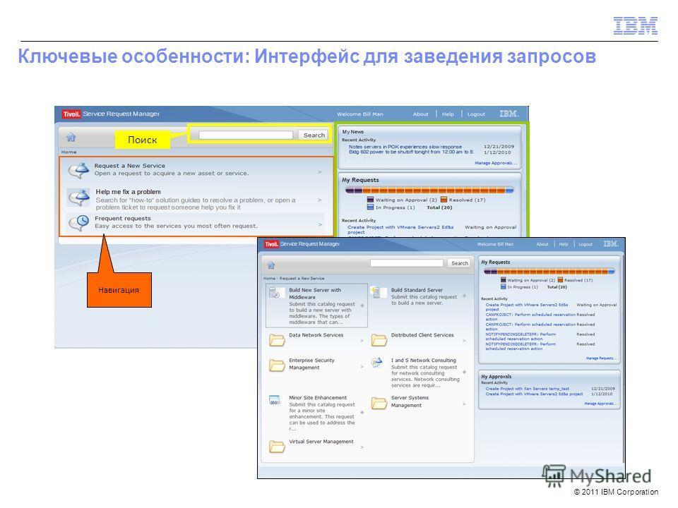© 2011 IBM Corporation Навигация Поиск Pods Ключевые особенности: Интерфейс для заведения запросов