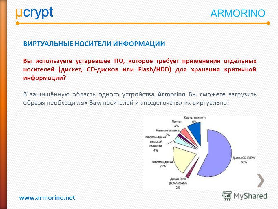 µcrypt www.armorino.net µcrypt ВИРТУАЛЬНЫЕ НОСИТЕЛИ ИНФОРМАЦИИ Вы используете устаревшее ПО, которое требует применения отдельных носителей (дискет, CD-дисков или Flash/HDD) для хранения критичной информации? В защищённую область одного устройства Ar