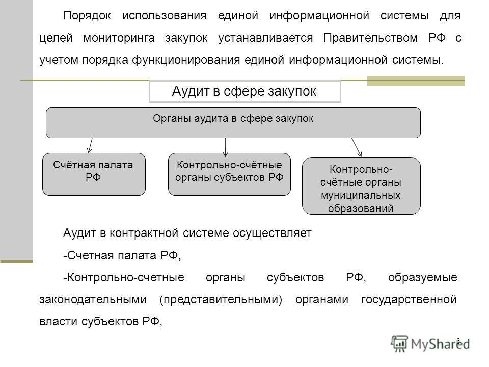 6 Порядок использования единой информационной системы для целей мониторинга закупок устанавливается Правительством РФ с учетом порядка функционирования единой информационной системы. Аудит в сфере закупок Органы аудита в сфере закупок Счётная палата