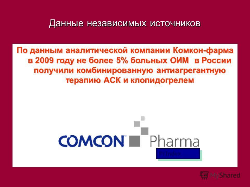Данные независимых источников По данным аналитической компании Комкон-фарма в 2009 году не более 5% больных ОИМ в России получили комбинированную антиагрегантную терапию АСК и клопидогрелем PrIndex