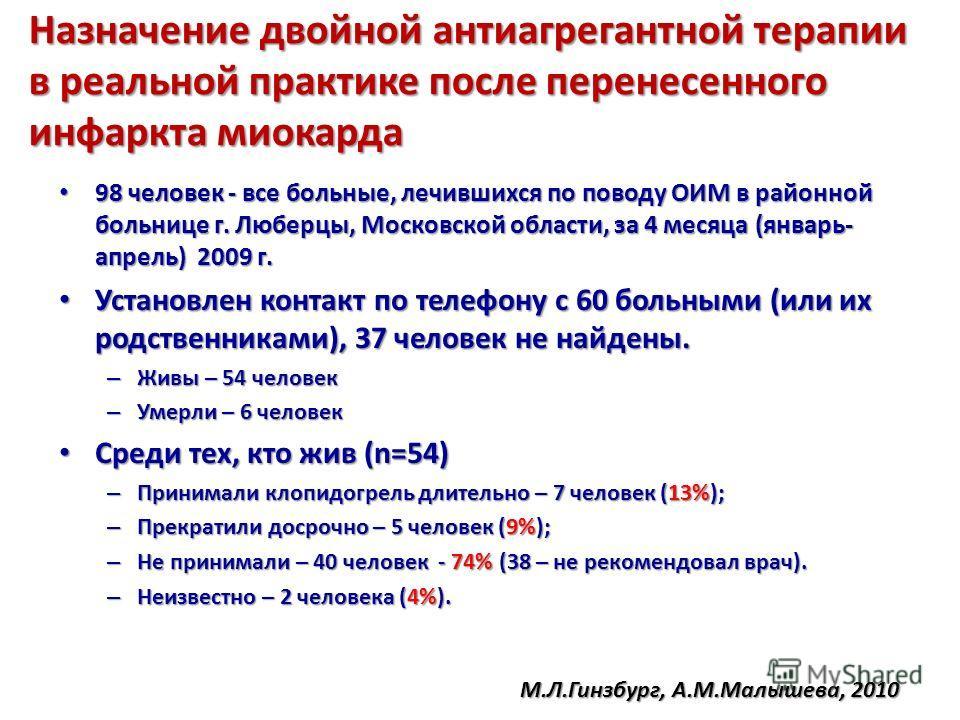 Назначение двойной антиагрегантной терапии в реальной практике после перенесенного инфаркта миокарда 98 человек - все больные, лечившихся по поводу ОИМ в районной больнице г. Люберцы, Московской области, за 4 месяца (январь- апрель) 2009 г. 98 челове