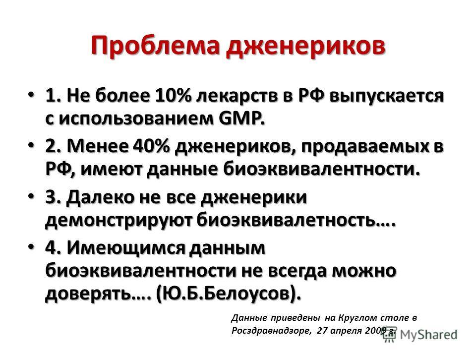 Проблема дженериков 1. Не более 10% лекарств в РФ выпускается с использованием GMP. 1. Не более 10% лекарств в РФ выпускается с использованием GMP. 2. Менее 40% дженериков, продаваемых в РФ, имеют данные биоэквивалентности. 2. Менее 40% дженериков, п