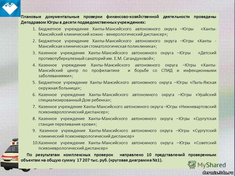 Плановые документальные проверки финансово-хозяйственной деятельности проведены Депздравом Югры в десяти подведомственных учреждениях: 1.Бюджетное учреждение Ханты-Мансийского автономного округа –Югры «Ханты- Мансийский клинический кожно - венерологи