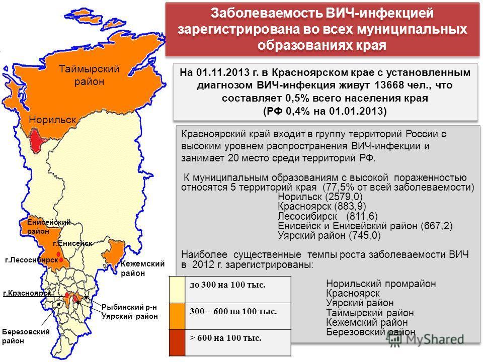 Красноярский край входит в группу территорий России с высоким уровнем распространения ВИЧ-инфекции и занимает 20 место среди территорий РФ. К муниципальным образованиям с высокой пораженностью относятся 5 территорий края (77,5% от всей заболеваемости