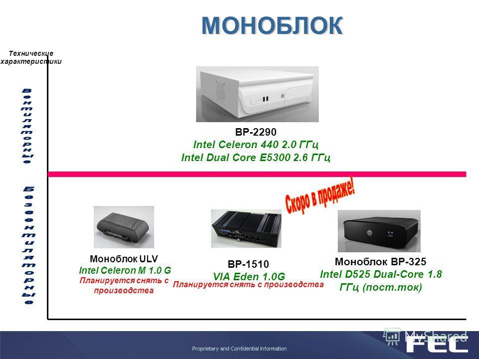 МОНОБЛОК Технические характеристики Моноблок BP-325 Intel D525 Dual-Core 1.8 ГГц (пост.ток) BP-1510 VIA Eden 1.0G Моноблок ULV Intel Celeron M 1.0 G Планируется снять с производства BP-2290 Intel Celeron 440 2.0 ГГц Intel Dual Core E5300 2.6 ГГц План