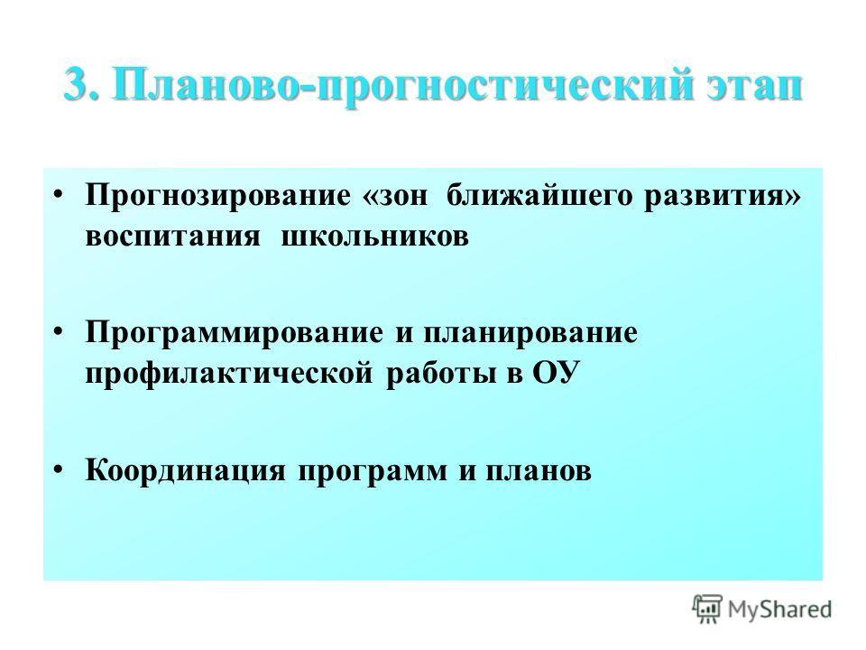 3. Планово-прогностический этап Прогнозирование «зон ближайшего развития» воспитания школьников Программирование и планирование профилактической работы в ОУ Координация программ и планов