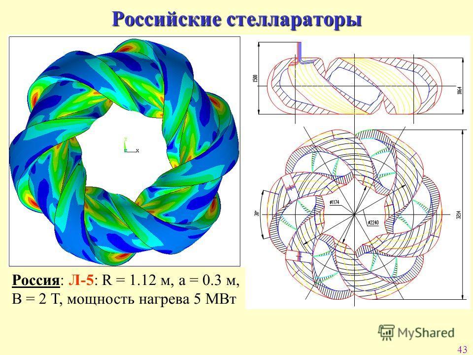 43 Российские стеллараторы Россия: Л-5: R = 1.12 м, a = 0.3 м, B = 2 T, мощность нагрева 5 МВт